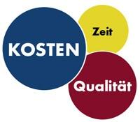 twodoxx - Optimal Lohn - Hotel & Gastro - Personal Controlling