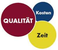 twodoxx - Optimal Lohn - Hotel & Gastro - Icon Qualität Einsparung