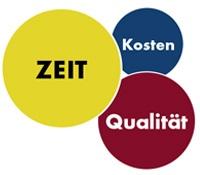 twodoxx - Optimal Lohn - Hotel & Gastro - Dienstplan erstellen